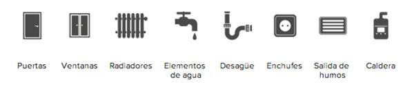 Imagen de los elementos que pueden afectar a una cocina