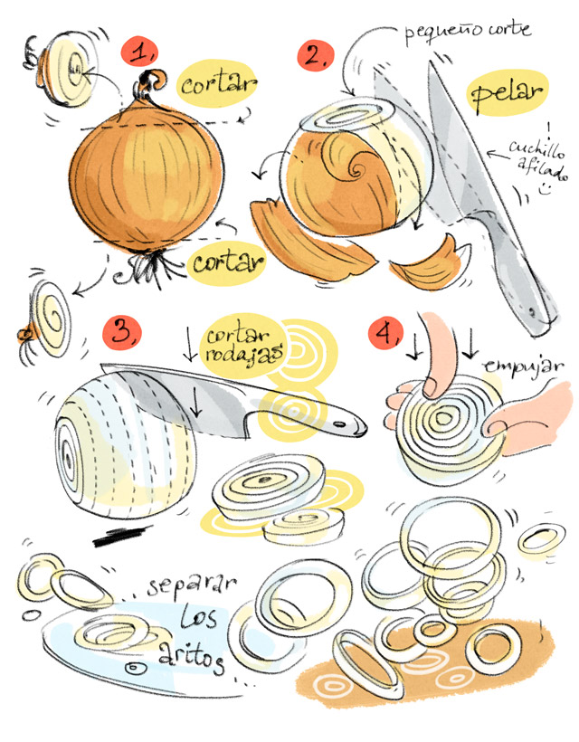 ingredientes aros cebolla