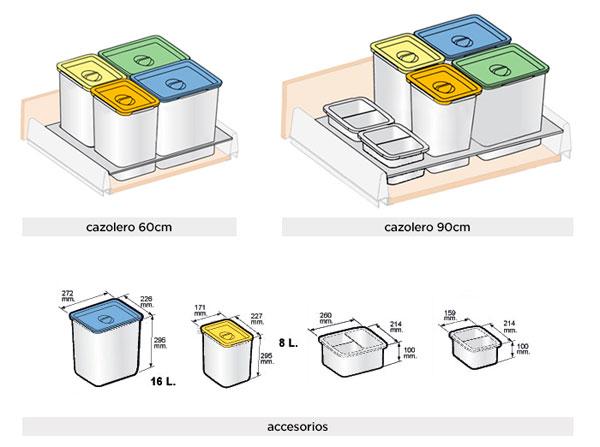 Imagen de los cubos de reciclaje de Cocinas.com