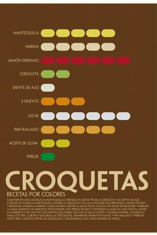 Receta de croquetas por colores