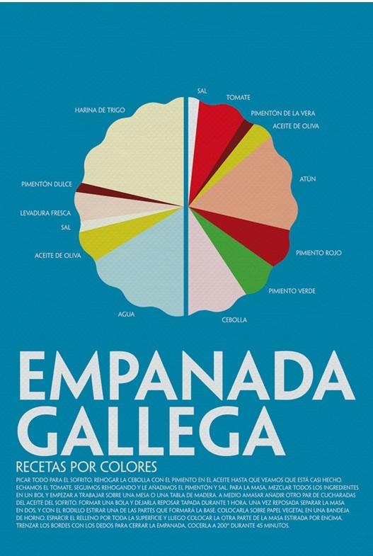 Receta de empanada gallega por colores