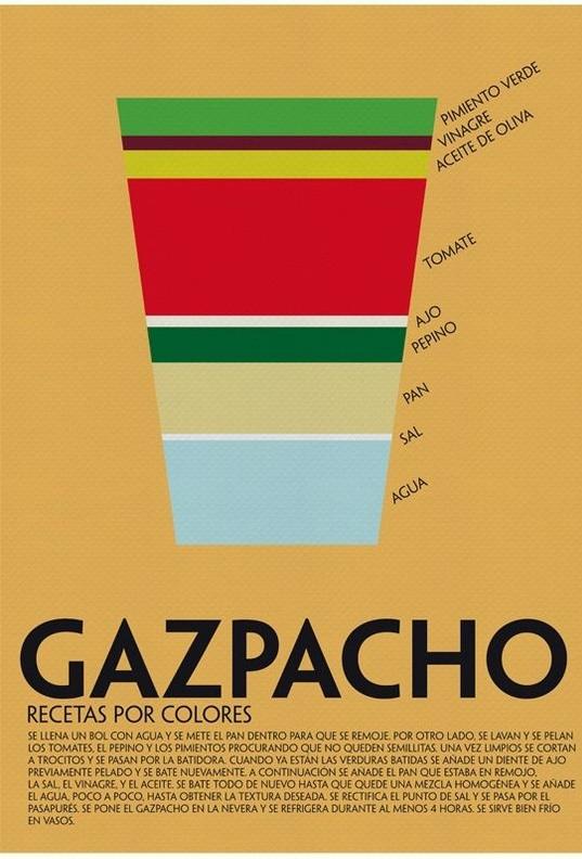 Receta de gazpacho por colores